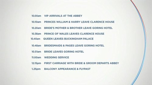 royal-wedding-bbc-news-24866