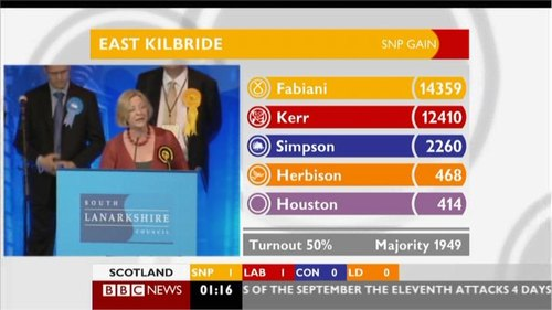 local-elections-2011-bbc-one-24422