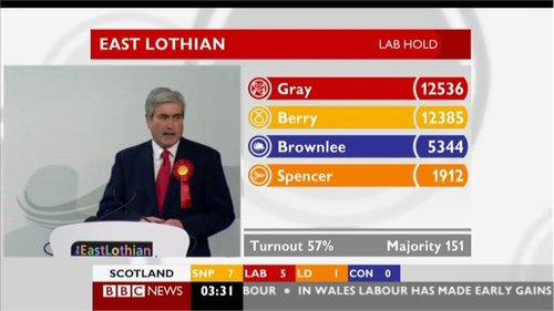 local-elections-2011-bbc-one-24429