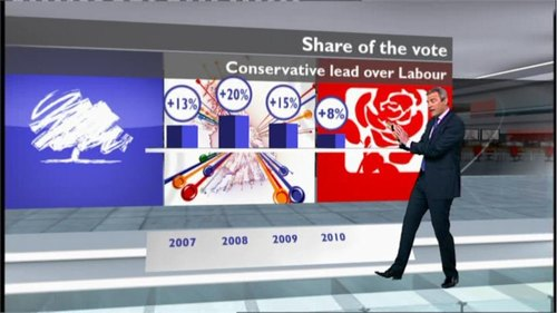 local-elections-2011-bbc-one (36)