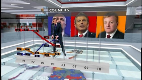 local-elections-2011-bbc-one (48)