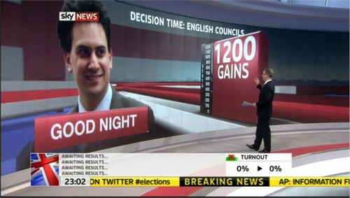 local-elections-2011-sky-news-33512