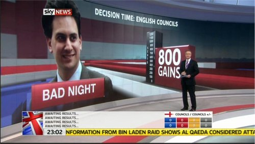 local-elections-2011-sky-news-33513