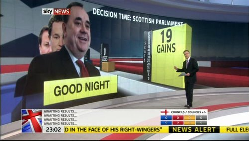 local-elections-2011-sky-news-33514
