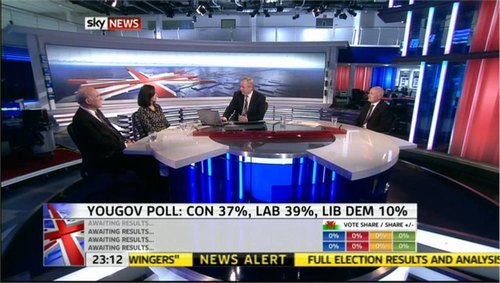 local-elections-2011-sky-news-33518