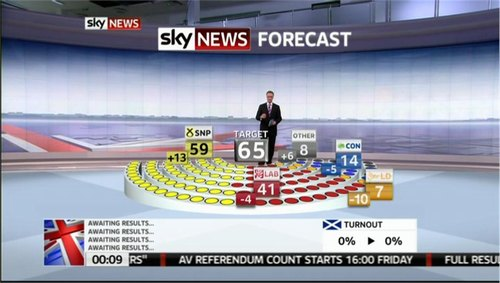 local-elections-2011-sky-news-33528