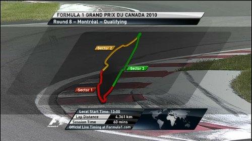 bbc-sports-formula-one-2010-graphics-24964
