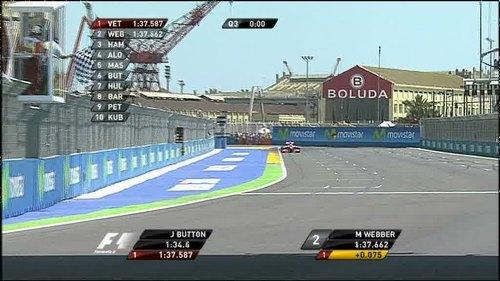 bbc-sports-formula-one-2010-graphics-24986
