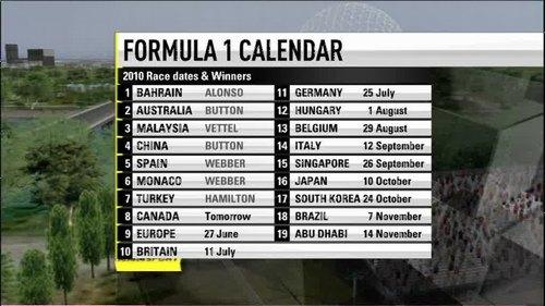 bbc-sports-formula-one-2010-graphics-49065