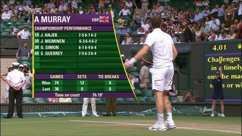 bbc-tennis-wimbledon-2010-49867