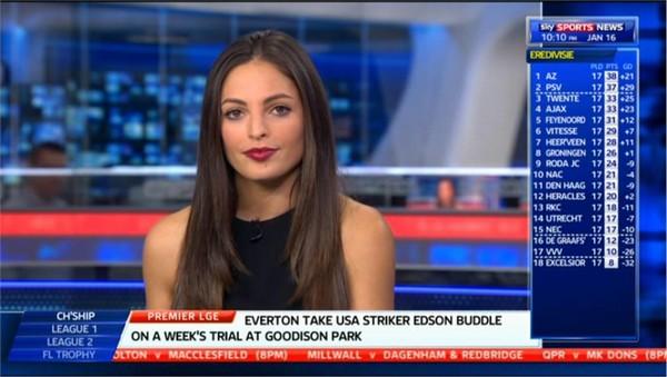Olivia Wayne Godfrey Sky Sports News Presenter Images (2)