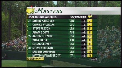 bbc-golf-graphics-2010-3509