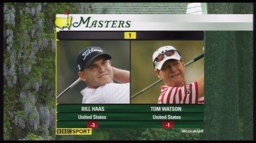 bbc-golf-graphics-2010-3510