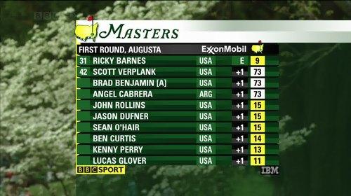 bbc-golf-graphics-2010-43977