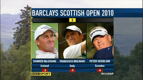 bbc-golf-graphics-2010-49901