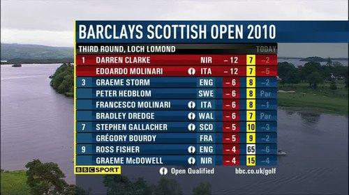 bbc-golf-graphics-2010-49911