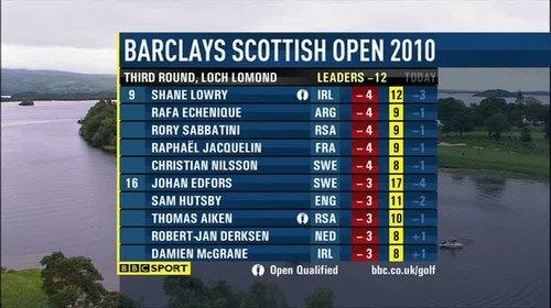 bbc-golf-graphics-2010-49912
