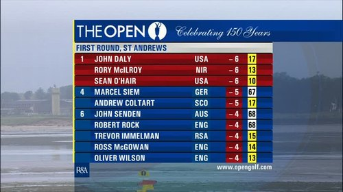 bbc-golf-graphics-2010-49937