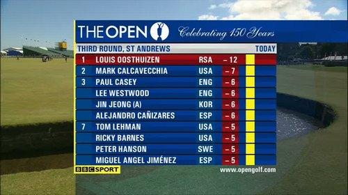 bbc-golf-graphics-2010-49940