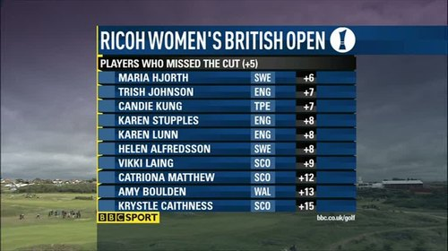 bbc-golf-graphics-2010-49945