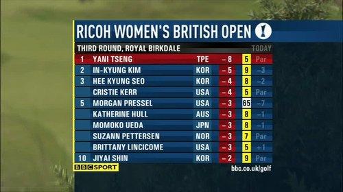 bbc-golf-graphics-2010-49947