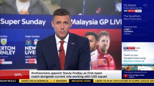 Tom White Sky Sports News Presenter (1)