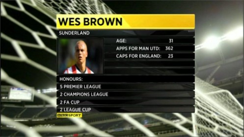 bbc-match-of-the-day-2011-24730