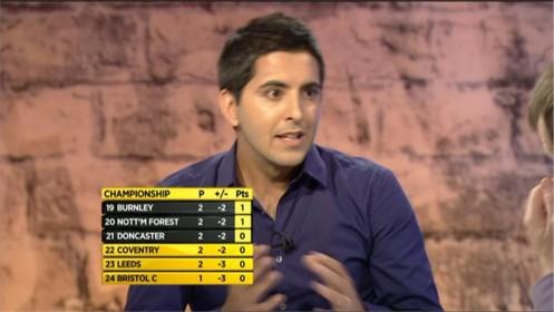 bbc-the-league-show-2011-24855