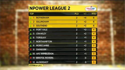 bbc-the-league-show-2011-24930