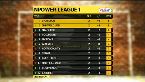 bbc-the-league-show-2011-24932