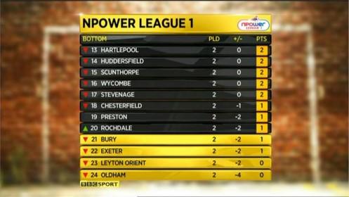 bbc-the-league-show-2011-24933