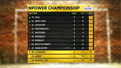 bbc-the-league-show-2011-24935