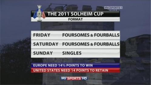 sky-sports-solheim-cup-2011 (33)