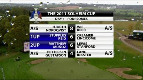 sky-sports-solheim-cup-2011-34293
