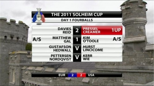 sky-sports-solheim-cup-2011-34299