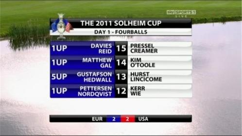 sky-sports-solheim-cup-2011-34305