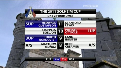 sky-sports-solheim-cup-2011-34310