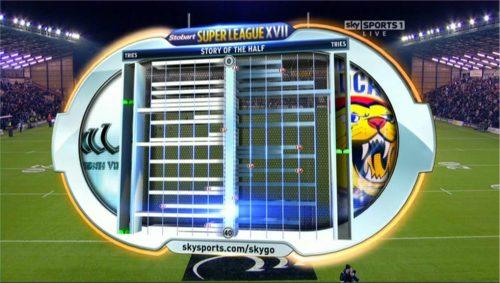 Sky Sports 1 Live Super League 02-03 20-58-13