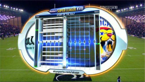 Sky Sports 1 Live Super League 02-03 20-58-16