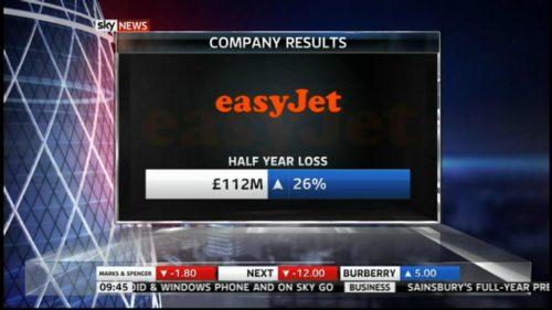 Sky News Business Graphics 2012 (18)