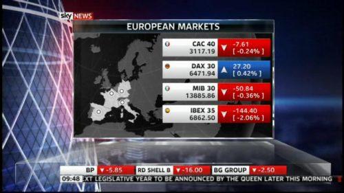 Sky News Business Graphics 2012 (29)