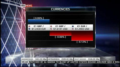 Sky News Business Graphics 2012 (30)