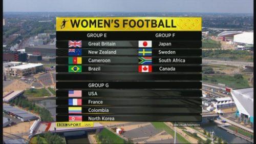 BBC London 2012 Graphics (17)
