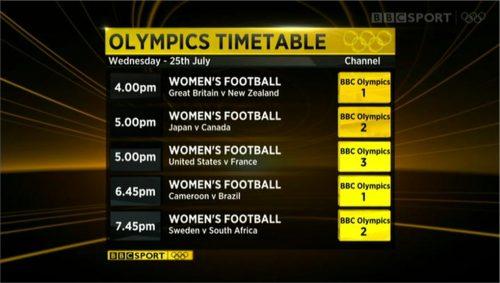BBC Olympic 1 This is BBC Olympics 1 07-23 17-21-19