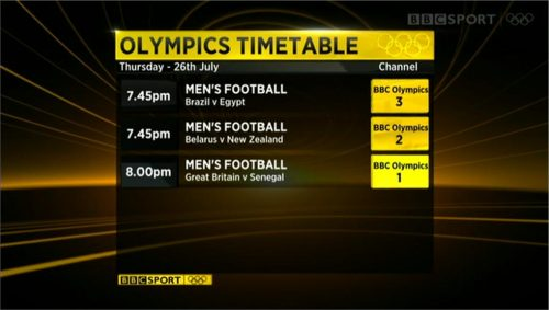 BBC Olympic 1 This is BBC Olympics 1 07-23 17-21-48
