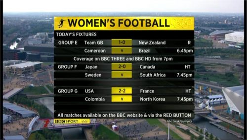 Example of BBC Sports graphics during London 2012 (3)