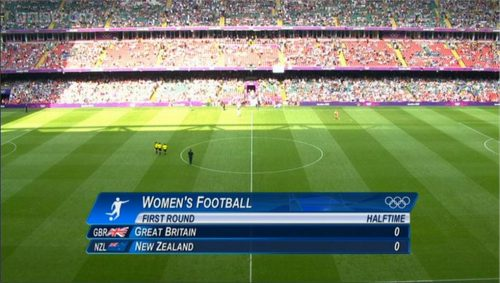 Example of OBS London 2012 Graphics (12)