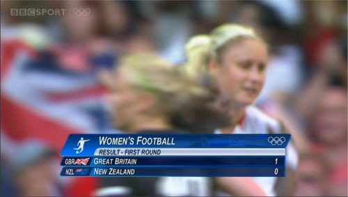 Example of OBS London 2012 Graphics (16)