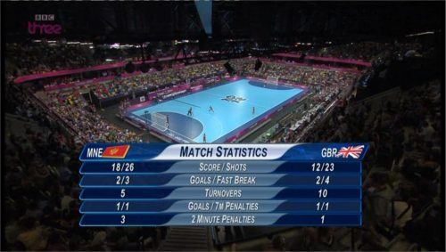 Example of OBS London 2012 Graphics (34)
