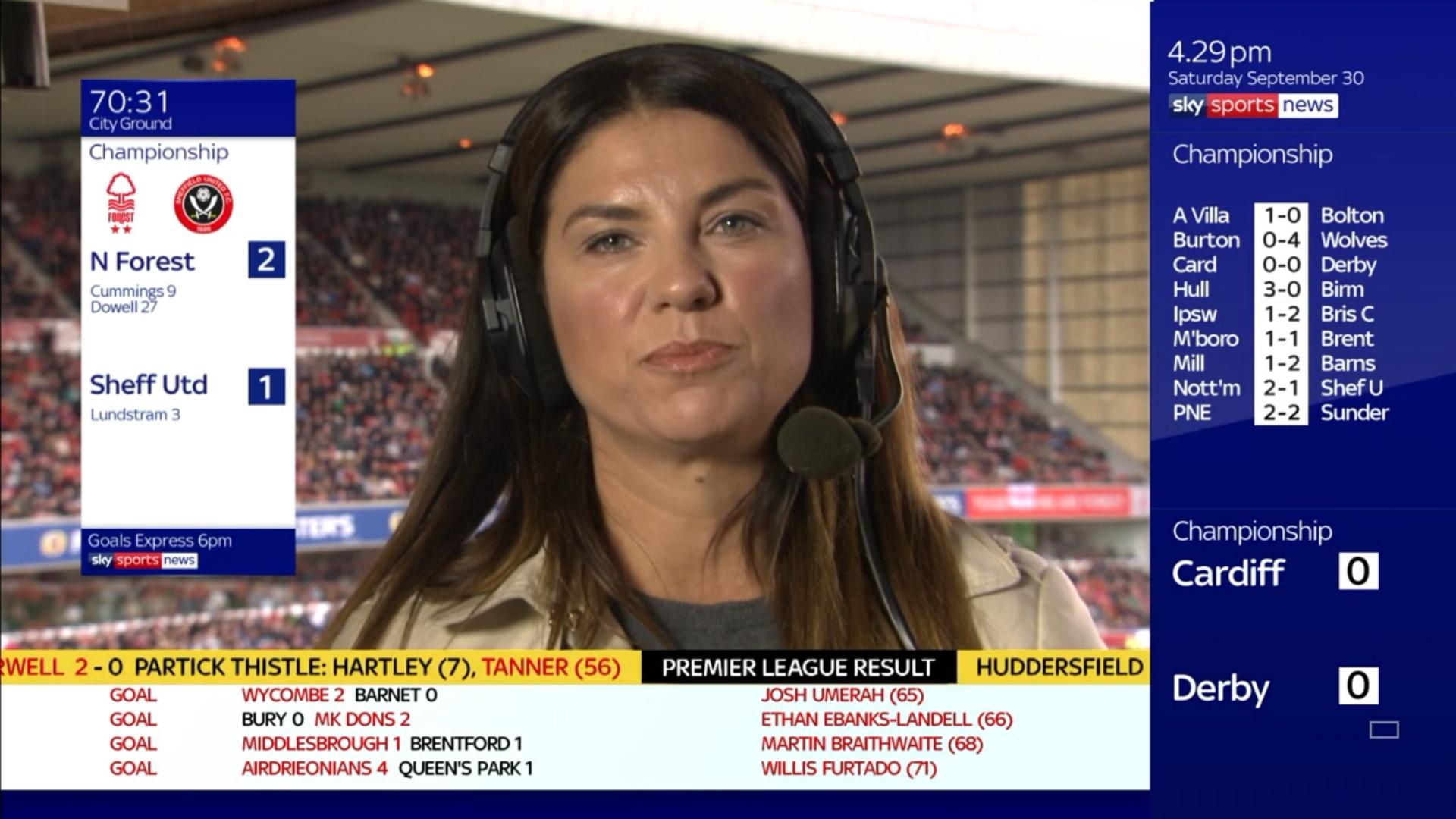 Bianca Westwood - Sky Sports Football Presenter (7)